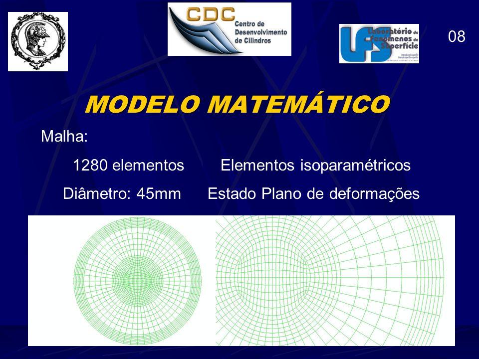MODELO MATEMÁTICO (SAE 4140H) Equações das propriedades do Aço SAE 4140H em função da temperatura 09