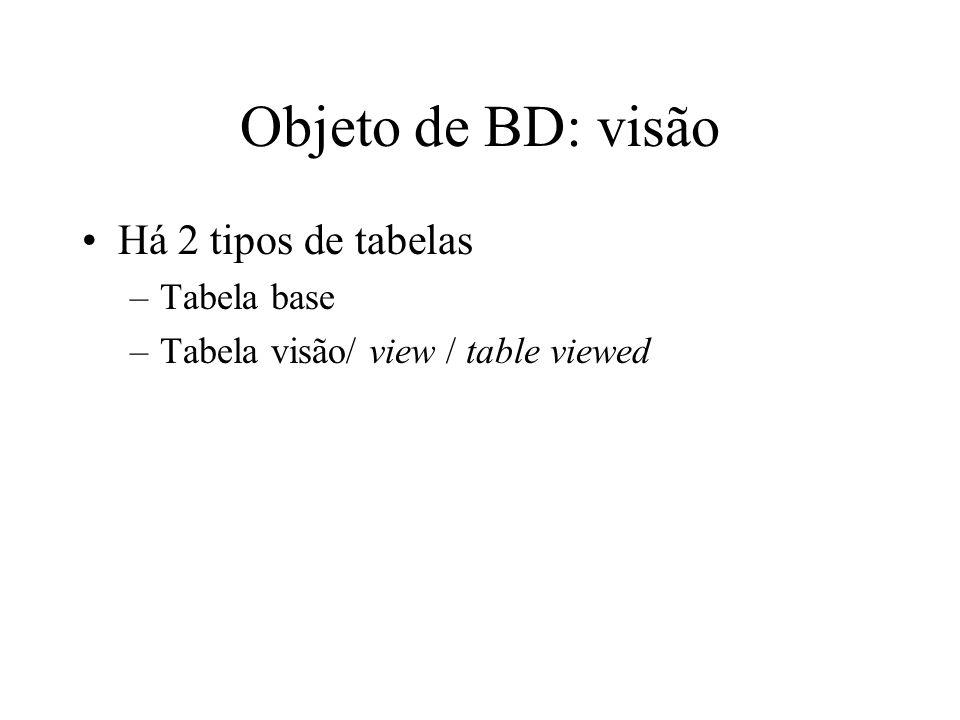 Tabela base X visão Tabela Base Há um link com a parte física do banco Arq. físico