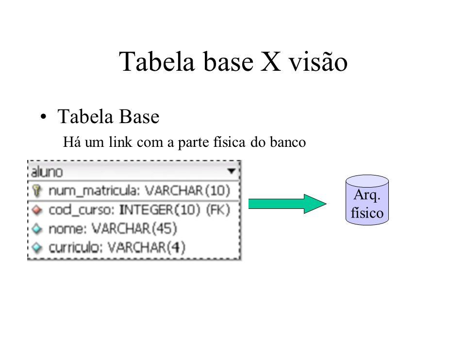 Tabela Visão Tabela virtual derivada de uma tabela base.