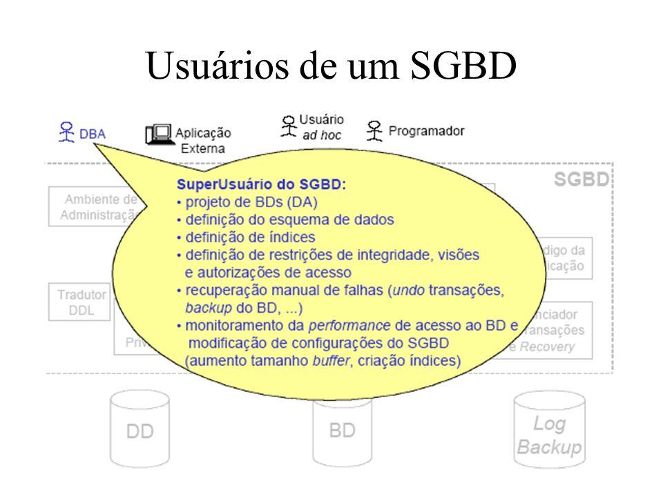 Usuários de um SGBD