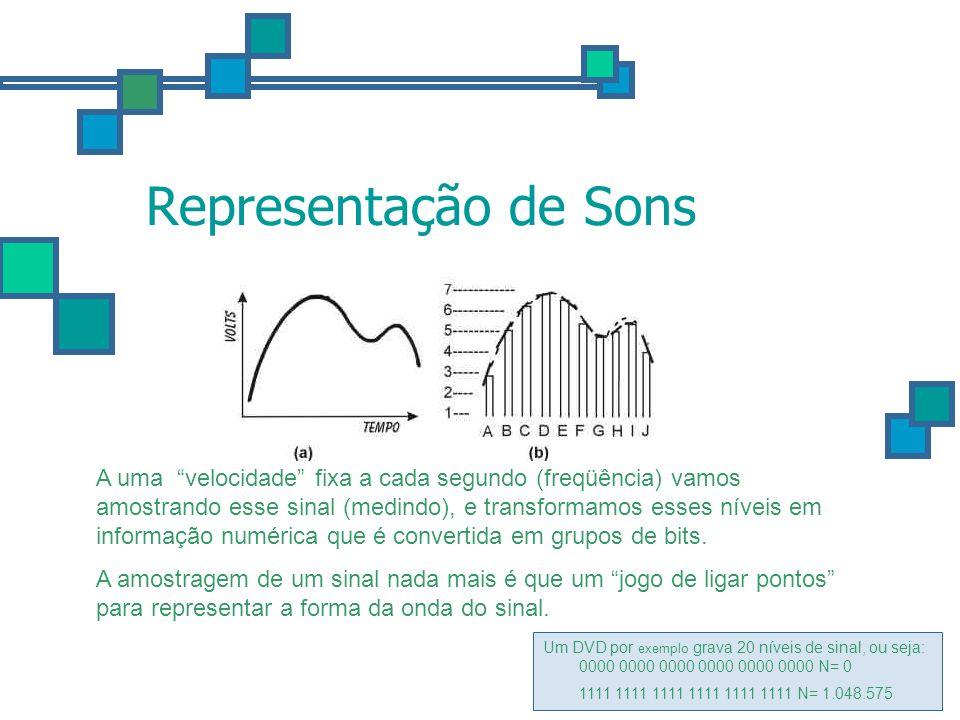 Representação de Sons Um DVD por exemplo grava 20 níveis de sinal, ou seja: 0000 0000 0000 0000 0000 0000 N= 0 1111 1111 1111 1111 1111 1111 N= 1.048.