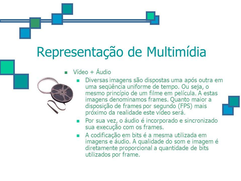 Representação de Multimídia Vídeo + Áudio Diversas imagens são dispostas uma após outra em uma seqüência uniforme de tempo. Ou seja, o mesmo princípio