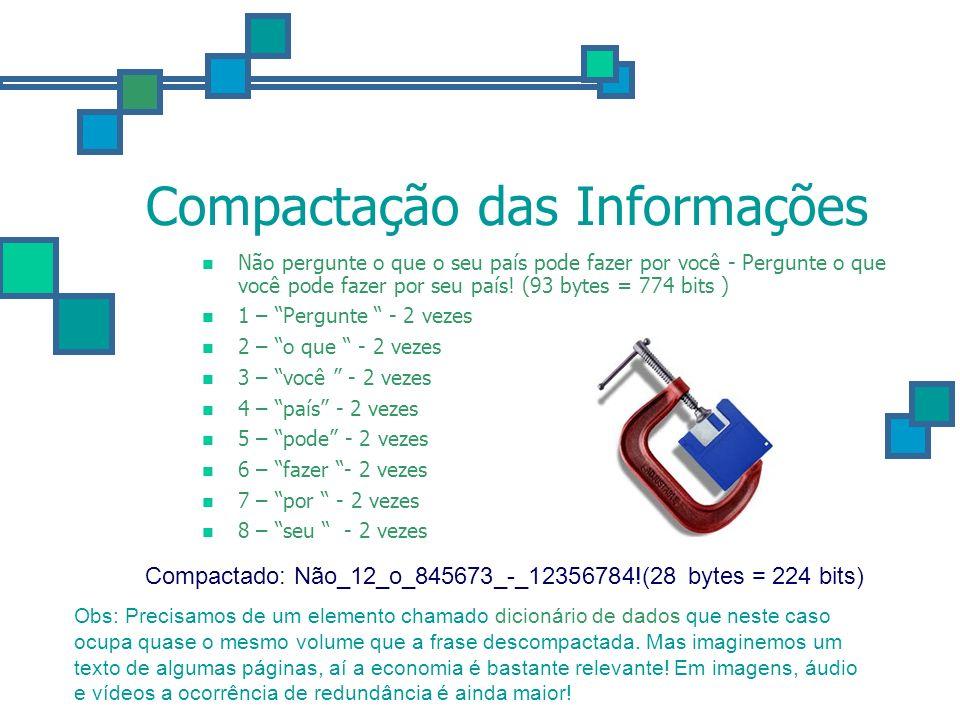 Compactação das Informações Não pergunte o que o seu país pode fazer por você - Pergunte o que você pode fazer por seu país! (93 bytes = 774 bits ) 1