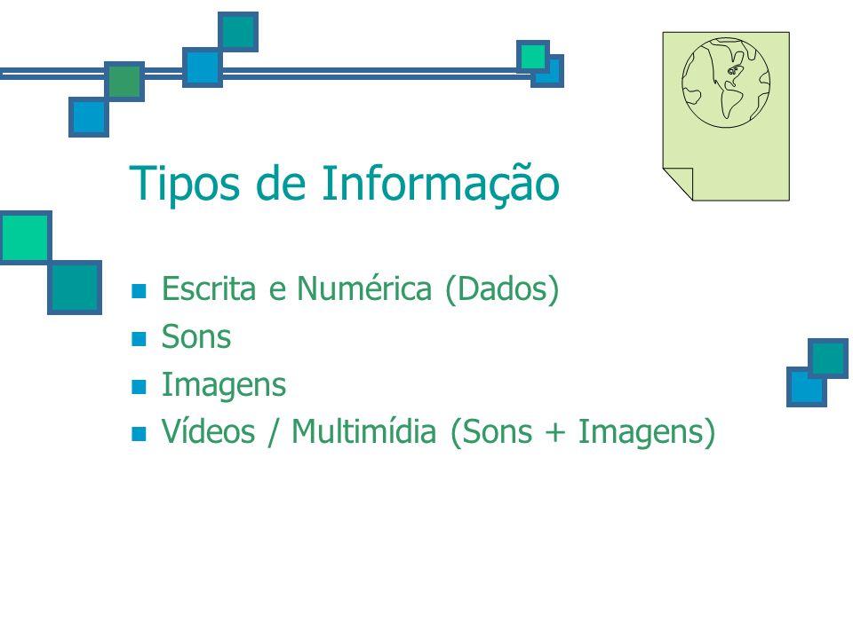 Tipos de Informação Escrita e Numérica (Dados) Sons Imagens Vídeos / Multimídia (Sons + Imagens)