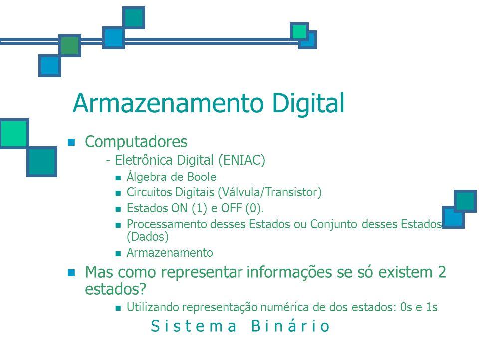Armazenamento Digital Computadores - Eletrônica Digital (ENIAC) Álgebra de Boole Circuitos Digitais (Válvula/Transistor) Estados ON (1) e OFF (0). Pro