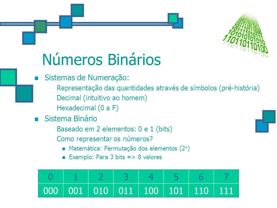 Números Binários Sistemas de Numeração: Representação das quantidades através de símbolos (pré-história) Decimal (intuitivo ao homem) Hexadecimal (0 a