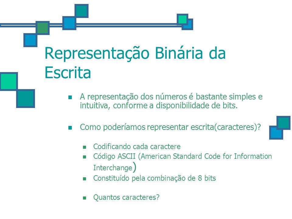 Representação Binária da Escrita A representação dos números é bastante simples e intuitiva, conforme a disponibilidade de bits. Como poderíamos repre