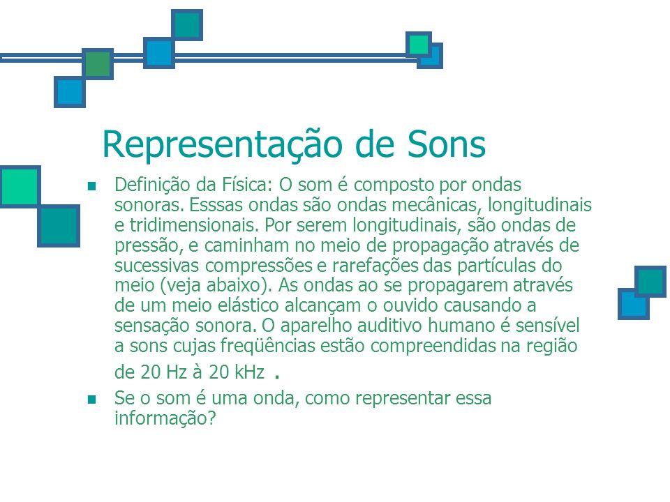 Representação de Sons Definição da Física: O som é composto por ondas sonoras. Esssas ondas são ondas mecânicas, longitudinais e tridimensionais. Por