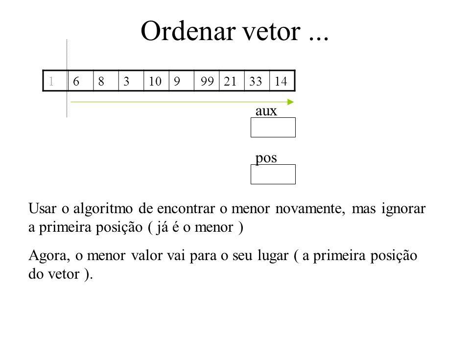 Ordenar vetor... 1683109213314 aux pos Usar o algoritmo de encontrar o menor novamente, mas ignorar a primeira posição ( já é o menor ) Agora, o menor
