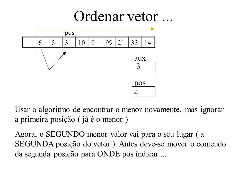 Ordenar vetor... 1683109213314 aux pos Usar o algoritmo de encontrar o menor novamente, mas ignorar a primeira posição ( já é o menor ) Agora, o SEGUN