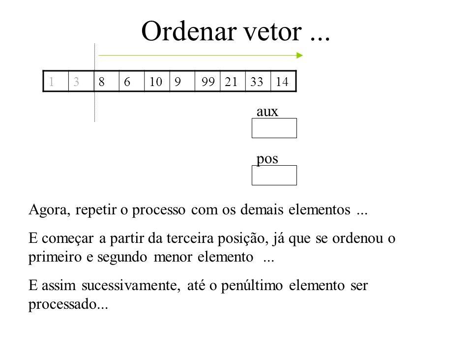 Ordenar vetor... 1386109213314 aux pos Agora, repetir o processo com os demais elementos... E começar a partir da terceira posição, já que se ordenou