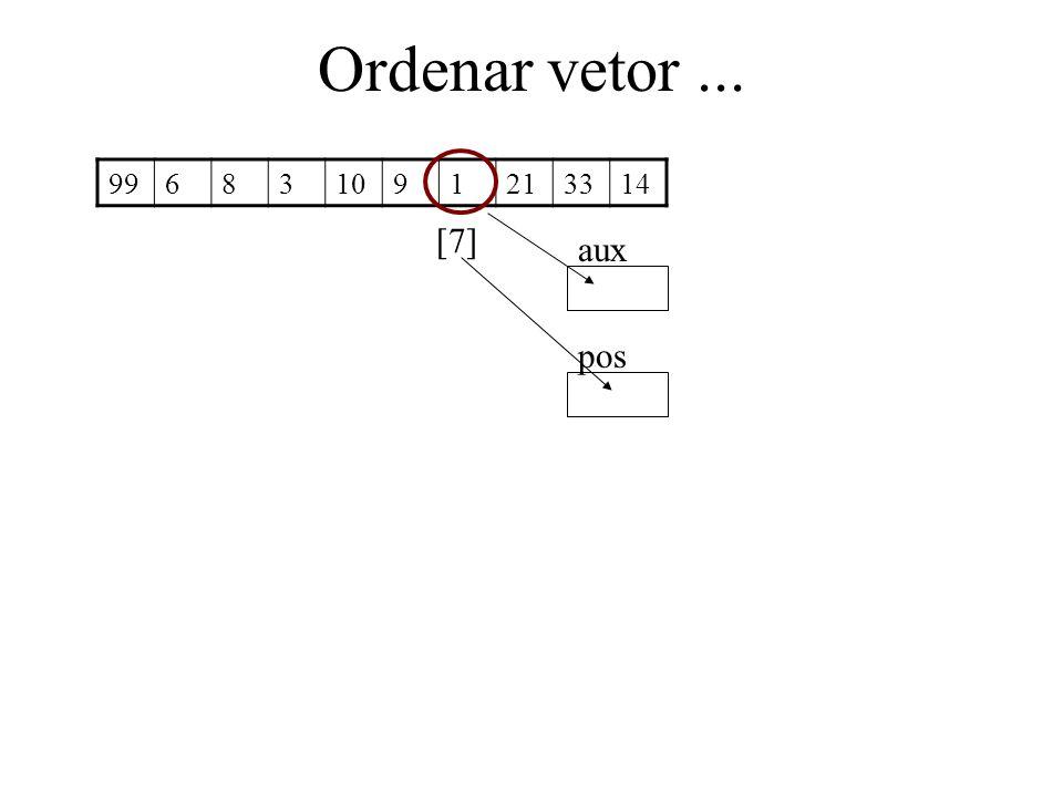 Ordenar vetor... 996831091213314 aux pos [7]