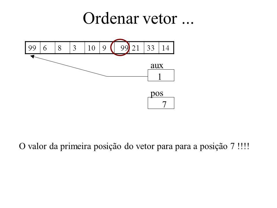 Ordenar vetor... 99683109213314 aux pos 1 7 O valor da primeira posição do vetor para para a posição 7 !!!! 99
