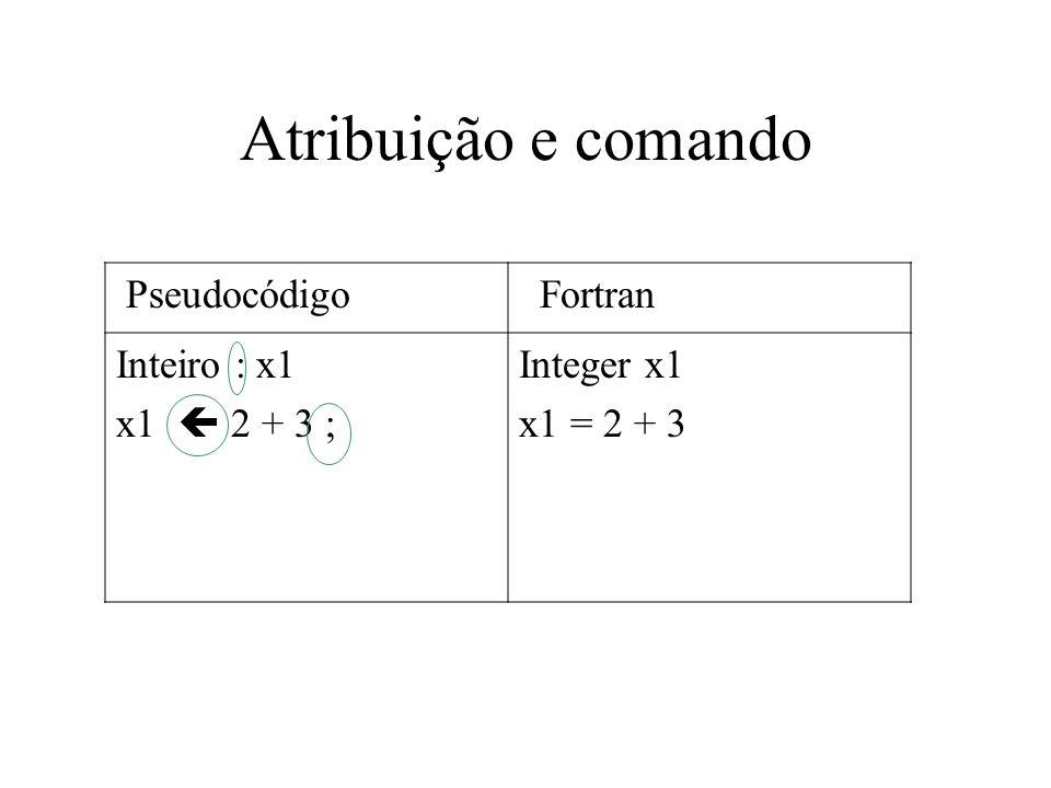 Programa Mínimo Pseudocódigo Fortran INICIO Inteiro : x1 x1 2 + 3 ; FIM PROGRAM minimo Integer x1 x1 = 2 + 3 END