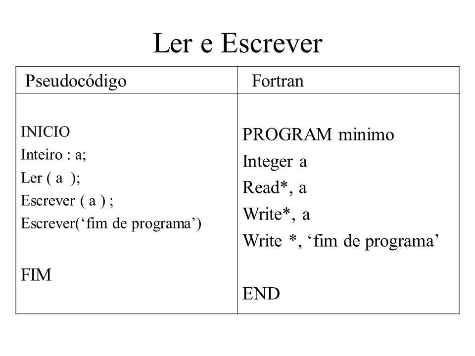 Ler e Escrever Pseudocódigo Fortran INICIO Inteiro : a; Ler ( a ); Escrever ( a ) ; Escrever(fim de programa) FIM PROGRAM minimo Integer a Read*, a Write*, a Write *, fim de programa END