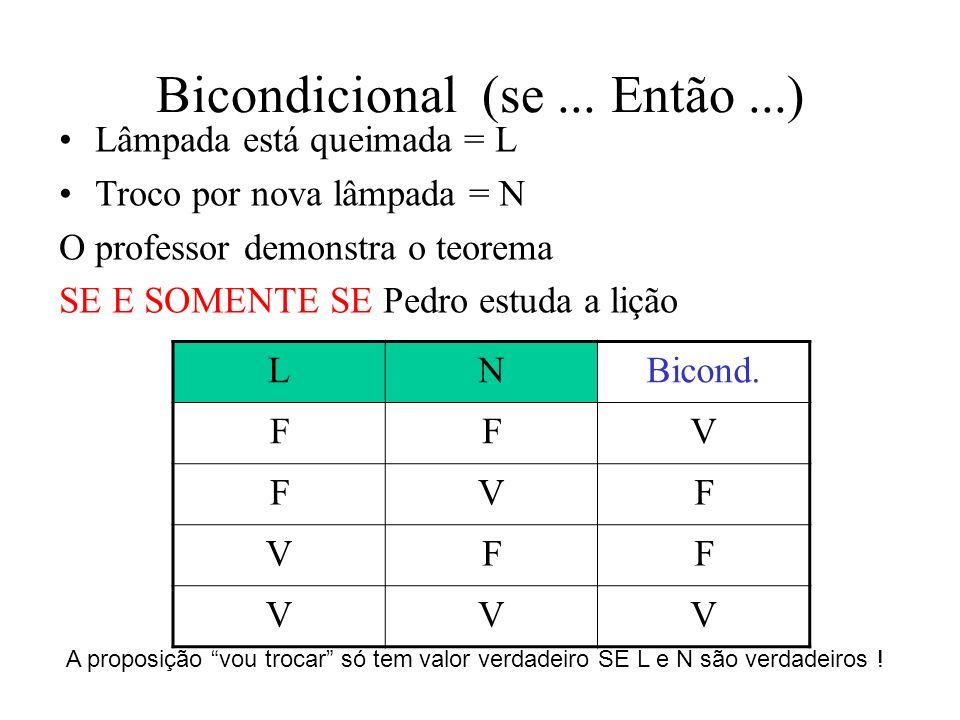 Bicondicional (se... Então...) Lâmpada está queimada = L Troco por nova lâmpada = N O professor demonstra o teorema SE E SOMENTE SE Pedro estuda a liç