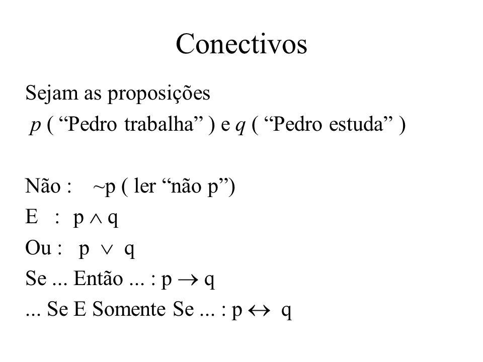 Conectivos Sejam as proposições p ( Pedro trabalha ) e q ( Pedro estuda ) Não : ~p ( ler não p) E :p q Ou : p q Se... Então... : p q... Se E Somente S