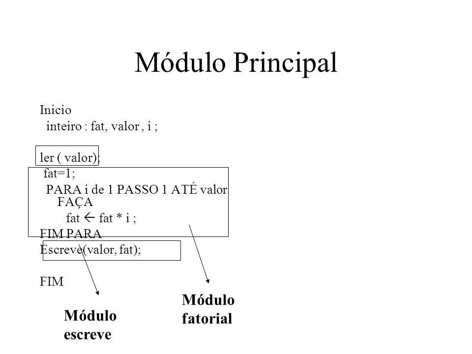 Módulo Principal Inicio inteiro : fat, valor, i ; ler ( valor); fat=1; PARA i de 1 PASSO 1 ATÉ valor FAÇA fat fat * i ; FIM PARA Escreve(valor, fat); FIM Módulo escreve Módulo fatorial