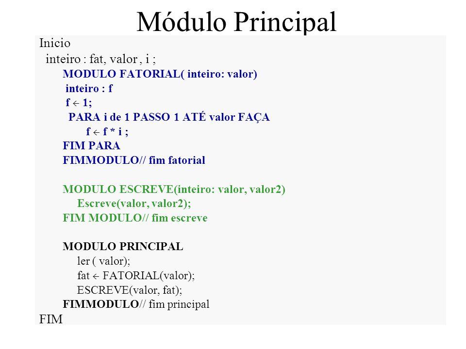 Módulo Principal Inicio inteiro : fat, valor, i ; MODULO FATORIAL( inteiro: valor) inteiro : f f 1; PARA i de 1 PASSO 1 ATÉ valor FAÇA f f * i ; FIM PARA FIMMODULO// fim fatorial MODULO ESCREVE(inteiro: valor, valor2) Escreve(valor, valor2); FIM MODULO// fim escreve MODULO PRINCIPAL ler ( valor); fat FATORIAL(valor); ESCREVE(valor, fat); FIMMODULO// fim principal FIM