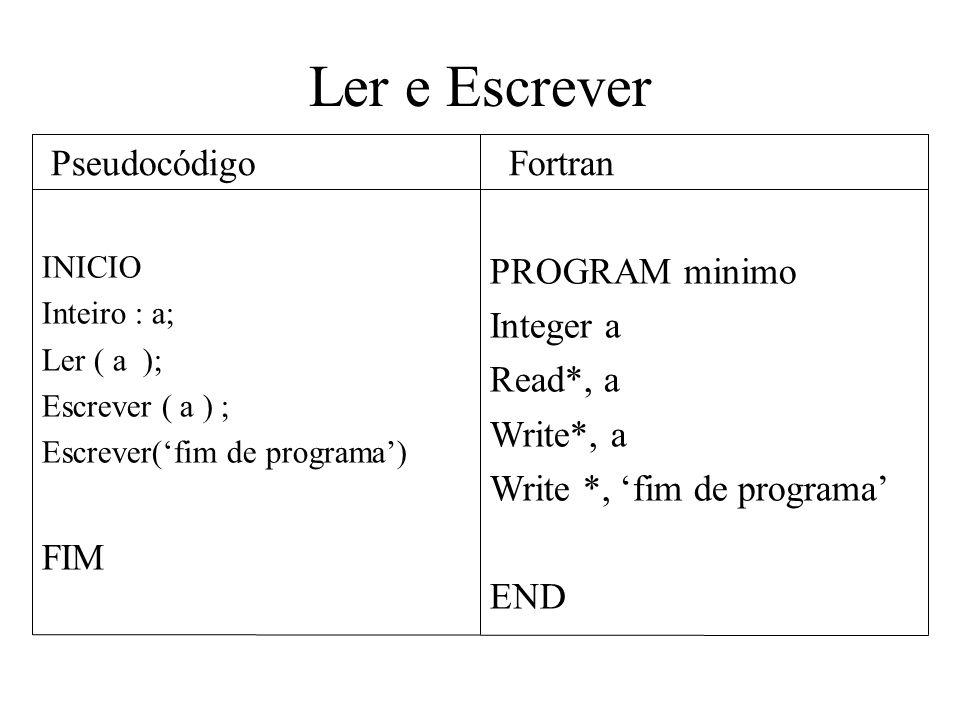 Ler e Escrever PROGRAM minimo Integer a Read*, a Write*, a Write *, fim de programa END INICIO Inteiro : a; Ler ( a ); Escrever ( a ) ; Escrever(fim d