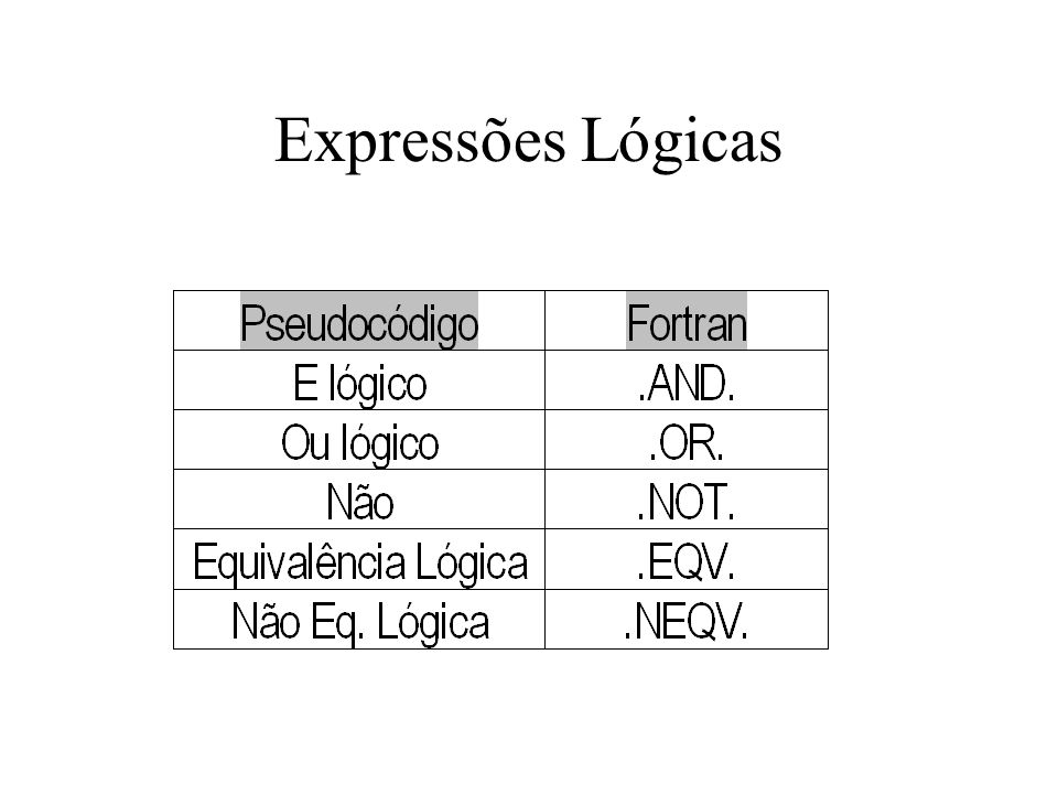 Tipos de variáveis Cadeia de literal, onde n é o tamanho da cadeia.