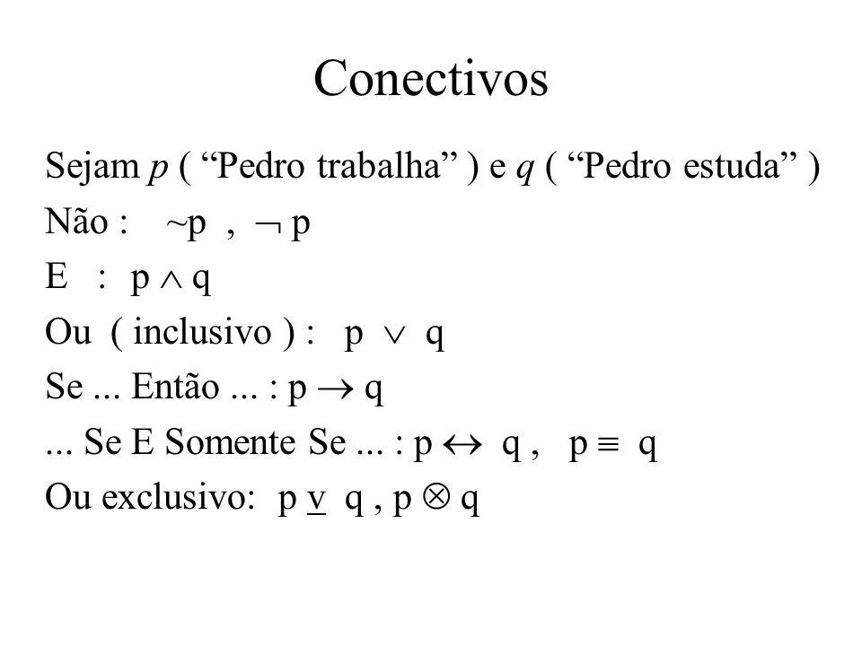 Conectivos Sejam p ( Pedro trabalha ) e q ( Pedro estuda ) Não : ~p, p E :p q Ou ( inclusivo ) : p q Se...