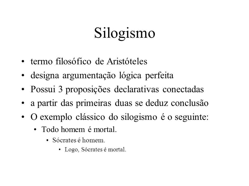 Silogismo termo filosófico de Aristóteles designa argumentação lógica perfeita Possui 3 proposições declarativas conectadas a partir das primeiras duas se deduz conclusão O exemplo clássico do silogismo é o seguinte: Todo homem é mortal.