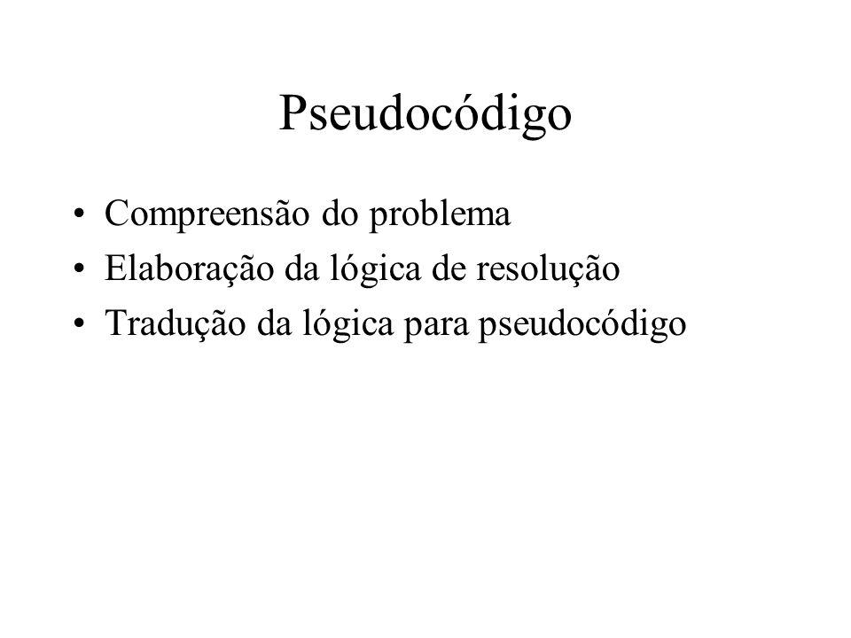 Pseudocódigo Compreensão do problema Elaboração da lógica de resolução Tradução da lógica para pseudocódigo