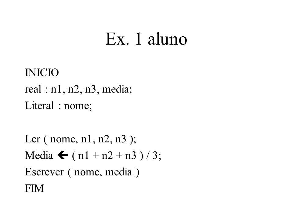 Ex. 1 aluno INICIO real : n1, n2, n3, media; Literal : nome; Ler ( nome, n1, n2, n3 ); Media ( n1 + n2 + n3 ) / 3; Escrever ( nome, media ) FIM