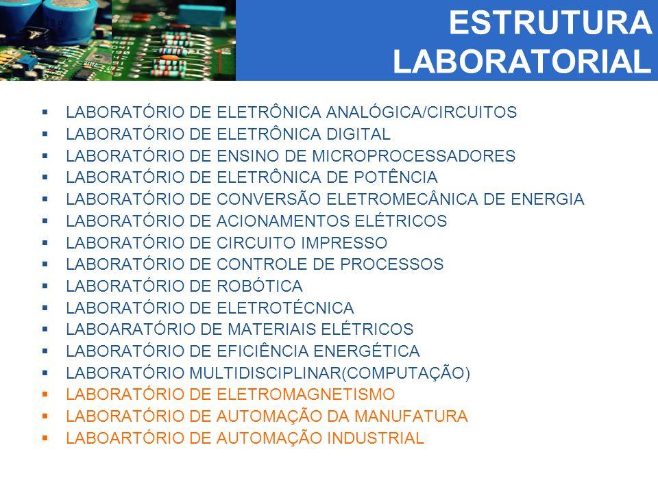 ESTRUTURA LABORATORIAL LABORATÓRIO DE ELETRÔNICA ANALÓGICA/CIRCUITOS LABORATÓRIO DE ELETRÔNICA DIGITAL LABORATÓRIO DE ENSINO DE MICROPROCESSADORES LABORATÓRIO DE ELETRÔNICA DE POTÊNCIA LABORATÓRIO DE CONVERSÃO ELETROMECÂNICA DE ENERGIA LABORATÓRIO DE ACIONAMENTOS ELÉTRICOS LABORATÓRIO DE CIRCUITO IMPRESSO LABORATÓRIO DE CONTROLE DE PROCESSOS LABORATÓRIO DE ROBÓTICA LABORATÓRIO DE ELETROTÉCNICA LABOARATÓRIO DE MATERIAIS ELÉTRICOS LABORATÓRIO DE EFICIÊNCIA ENERGÉTICA LABORATÓRIO MULTIDISCIPLINAR(COMPUTAÇÃO) LABORATÓRIO DE ELETROMAGNETISMO LABORATÓRIO DE AUTOMAÇÃO DA MANUFATURA LABOARTÓRIO DE AUTOMAÇÃO INDUSTRIAL