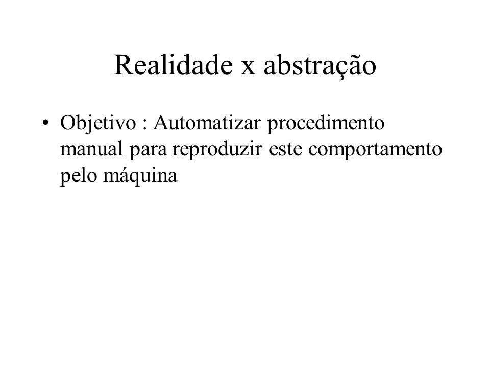Realidade x abstração Objetivo : Automatizar procedimento manual para reproduzir este comportamento pelo máquina