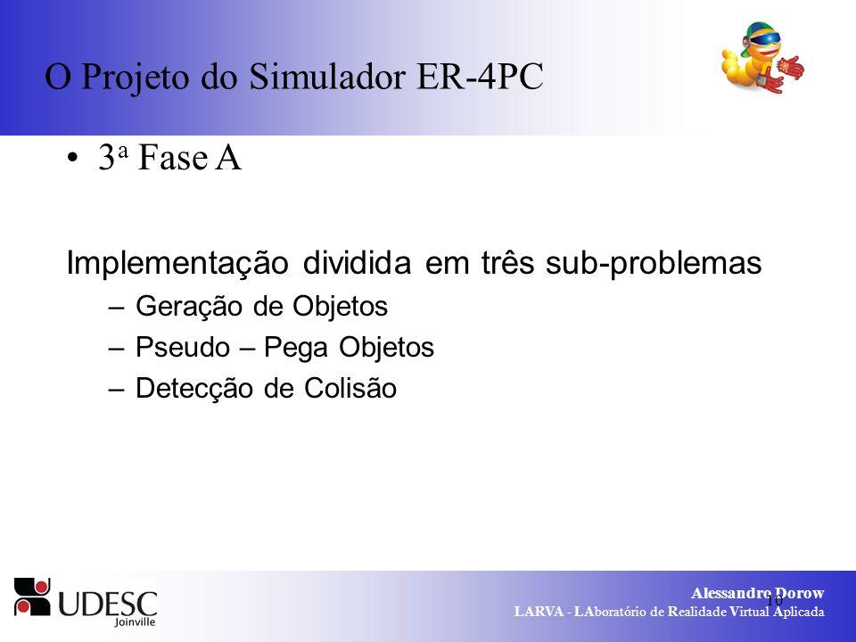 Alessandro Dorow LARVA - LAboratório de Realidade Virtual Aplicada 10 O Projeto do Simulador ER-4PC 3 a Fase A Implementação dividida em três sub-problemas –Geração de Objetos –Pseudo – Pega Objetos –Detecção de Colisão