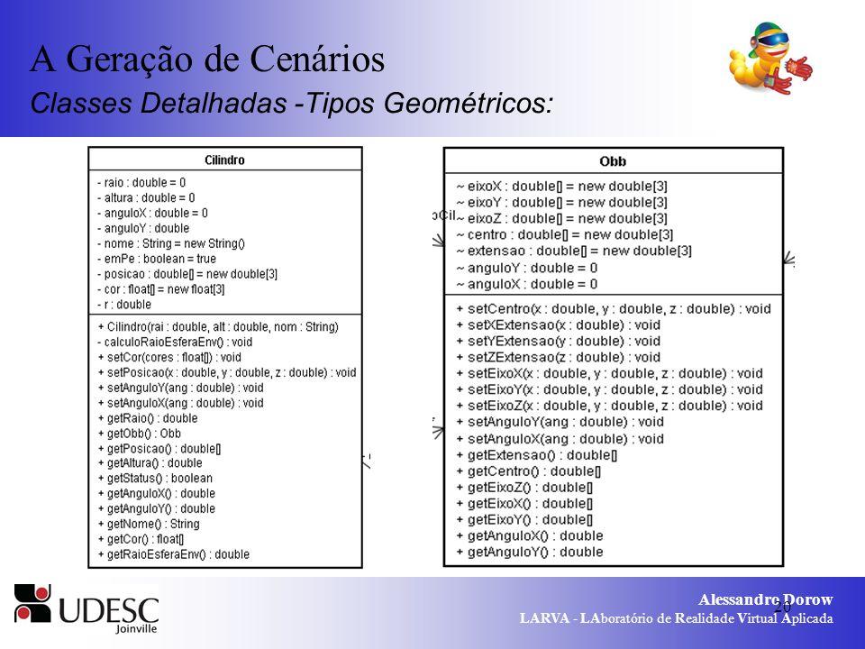 Alessandro Dorow LARVA - LAboratório de Realidade Virtual Aplicada 20 A Geração de Cenários Classes Detalhadas -Tipos Geométricos:
