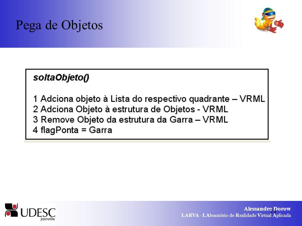 Alessandro Dorow LARVA - LAboratório de Realidade Virtual Aplicada 24 Pega de Objetos