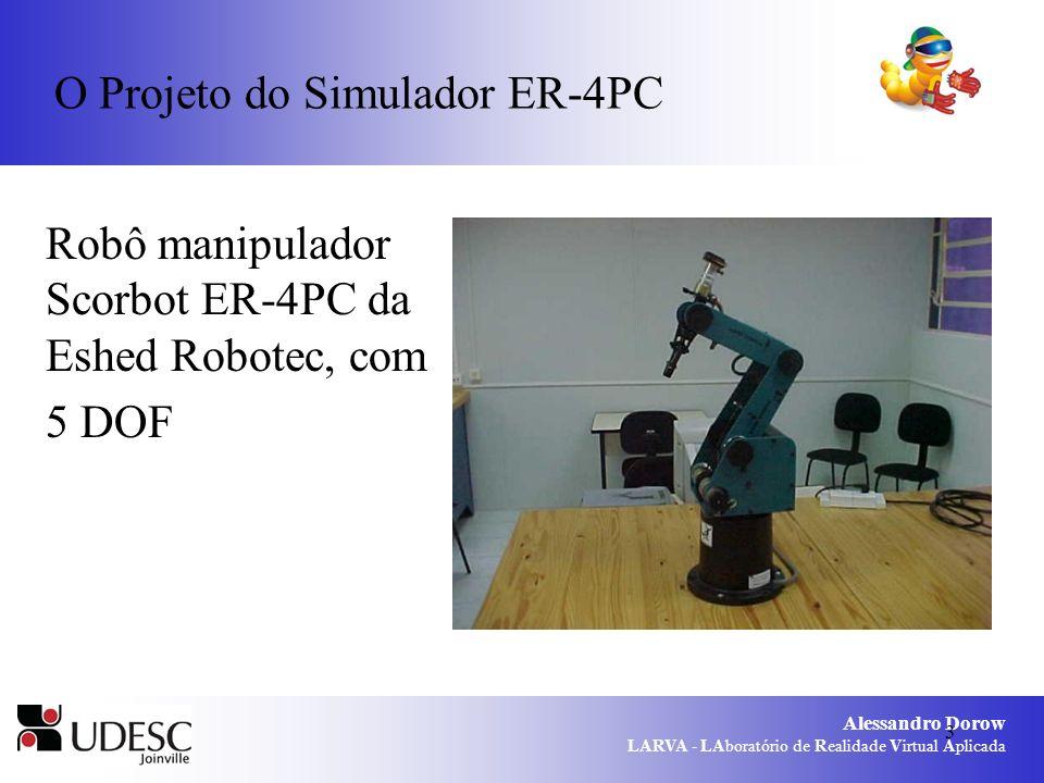 Alessandro Dorow LARVA - LAboratório de Realidade Virtual Aplicada 4 O Projeto do Simulador ER-4PC Aspectos motivadores: -Segurança ( pessoas e equipamentos) -Custo ( - $ ) -Escalabilidade ( + pessoas)
