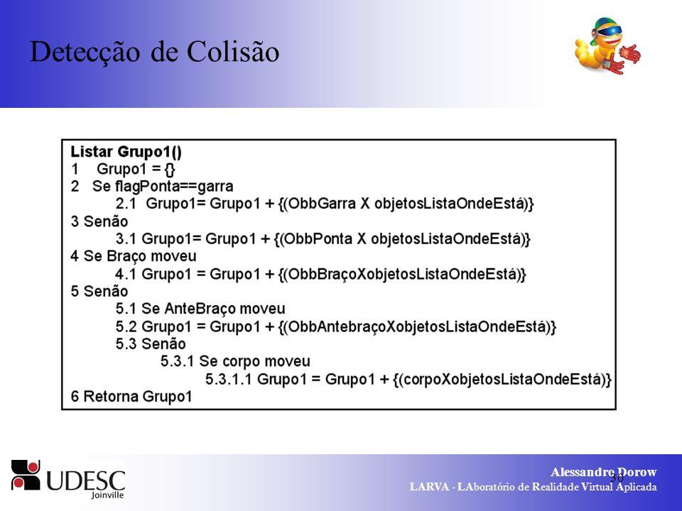 Alessandro Dorow LARVA - LAboratório de Realidade Virtual Aplicada 30 Detecção de Colisão