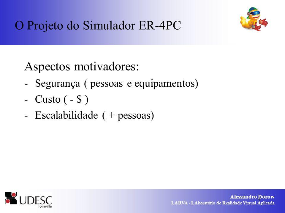 Alessandro Dorow LARVA - LAboratório de Realidade Virtual Aplicada 4 O Projeto do Simulador ER-4PC Aspectos motivadores: -Segurança ( pessoas e equipa