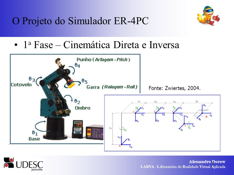 Alessandro Dorow LARVA - LAboratório de Realidade Virtual Aplicada 7 O Projeto do Simulador ER-4PC 1 a Fase – Cinemática Direta e Inversa Fonte: Zwier