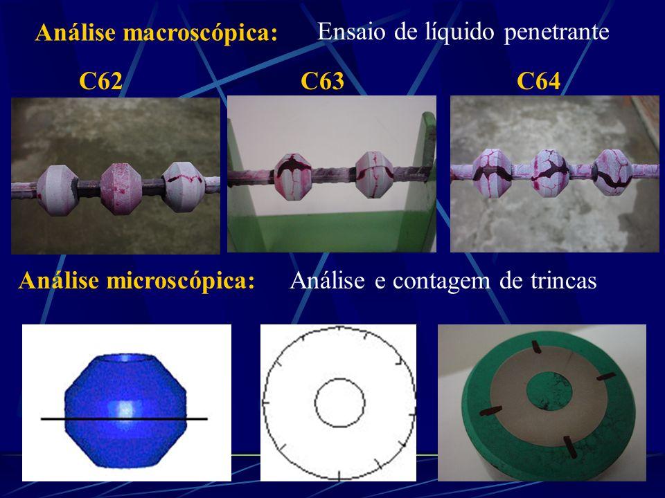 Análise macroscópica: Ensaio de líquido penetrante Análise microscópica:Análise e contagem de trincas C62C63C64