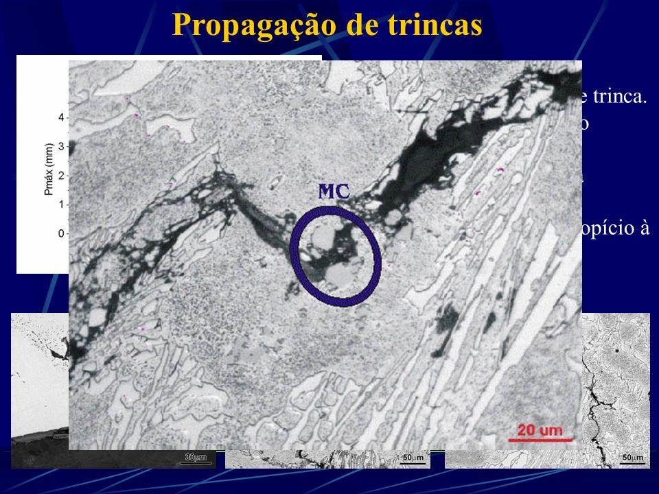 Propagação de trincas C62C63C64 A liga C62 possui maior resistência à propagação de trinca. Isso se deve a menor fração volumétrica de carbonetos euté