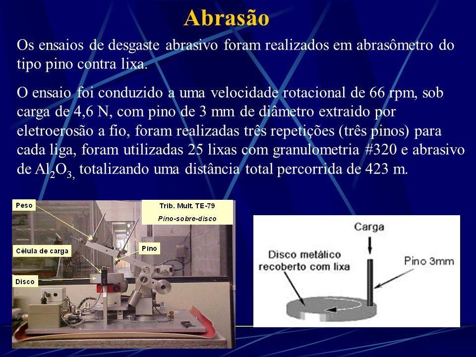 Abrasão Os ensaios de desgaste abrasivo foram realizados em abrasômetro do tipo pino contra lixa. O ensaio foi conduzido a uma velocidade rotacional d