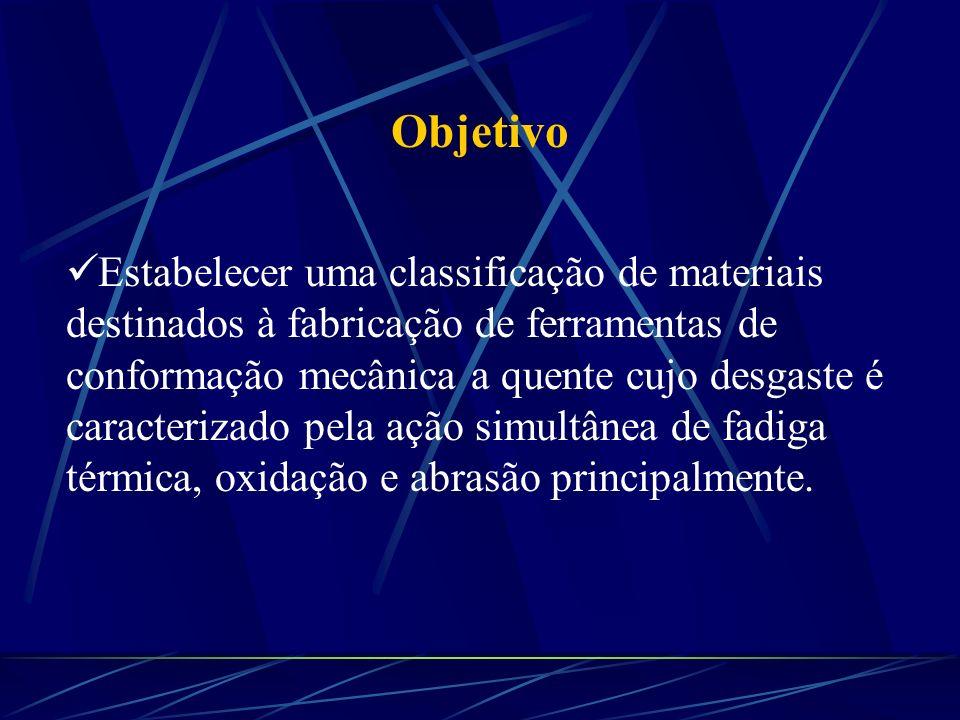 Objetivo Estabelecer uma classificação de materiais destinados à fabricação de ferramentas de conformação mecânica a quente cujo desgaste é caracteriz