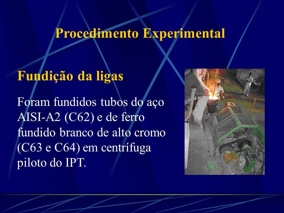 Procedimento Experimental Fundição da ligas Foram fundidos tubos do aço AISI-A2 (C62) e de ferro fundido branco de alto cromo (C63 e C64) em centrífug