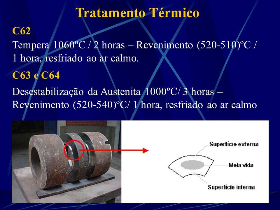 Tratamento Térmico C62 C63 e C64 Tempera 1060ºC / 2 horas – Revenimento (520-510)ºC / 1 hora, resfriado ao ar calmo. Desestabilização da Austenita 100