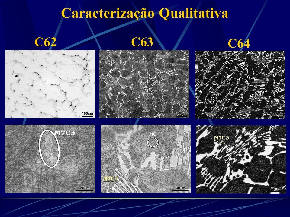 Descrição da microestrutura A liga C62 é um aço AISI-A2 e possui, em sua microestutura, dendritas de martensita revenida com carbonetos eutéticos M7C3 concentrados nas regiões interdendríticas, alem disso possui também carbonetos eutéticos do tipo MC devido à presença do nióbio na liga.