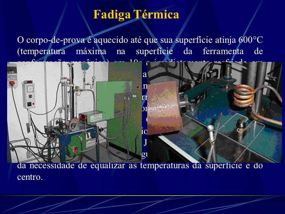 Fadiga Térmica O corpo-de-prova é aquecido até que sua superfície atinja 600 C (temperatura máxima na superfície da ferramenta de conformação mecânica