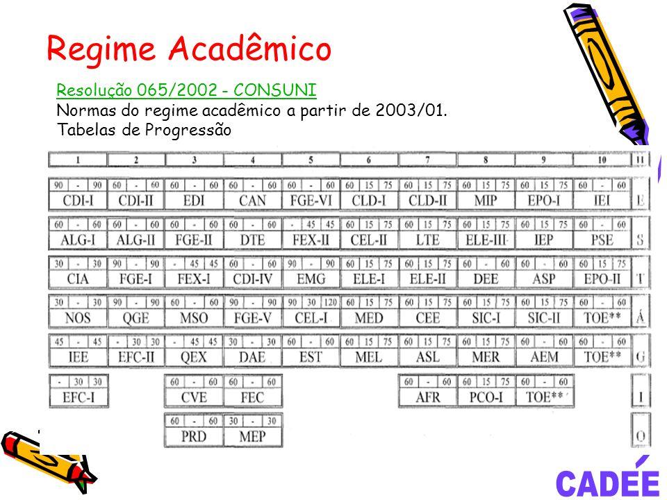 Regime Acadêmico Resolução 065/2002 - CONSUNI Normas do regime acadêmico a partir de 2003/01.