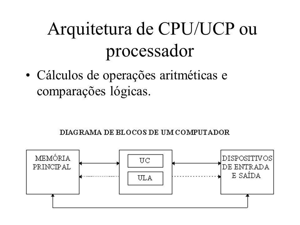 Arquitetura de CPU/UCP ou processador Cálculos de operações aritméticas e comparações lógicas.