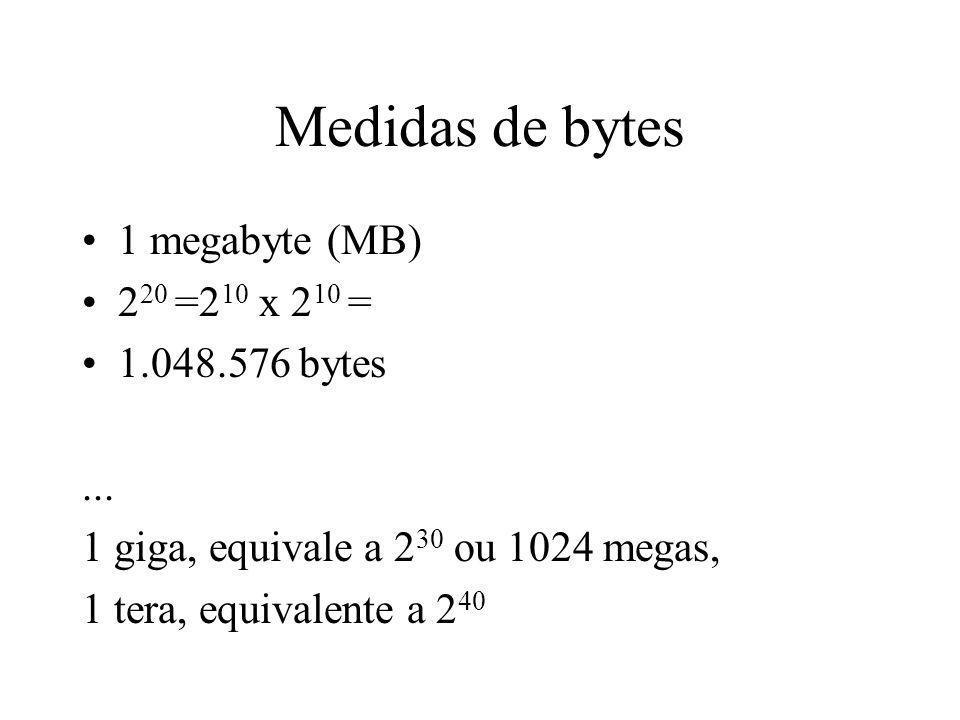 Medidas de bytes 1 megabyte (MB) 2 20 =2 10 x 2 10 = 1.048.576 bytes... 1 giga, equivale a 2 30 ou 1024 megas, 1 tera, equivalente a 2 40