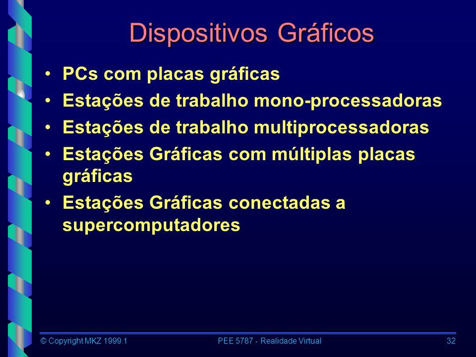 © Copyright MKZ 1999.1PEE 5787 - Realidade Virtual32 Dispositivos Gráficos PCs com placas gráficas Estações de trabalho mono-processadoras Estações de